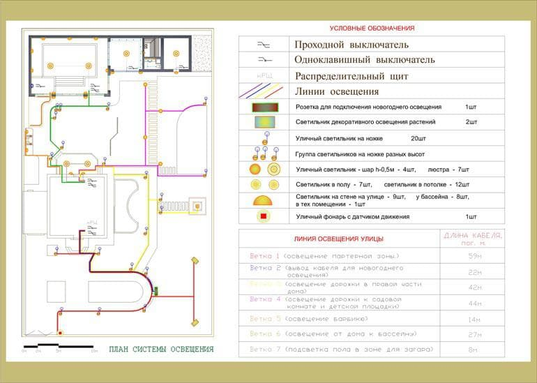 проект-схема наружного освещения дома