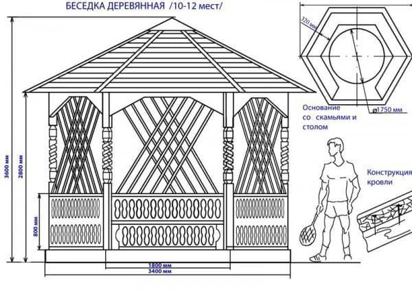 проект деревянной беседки, беседки с мангалом, проект беседки