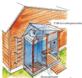 схема сооружения с крышей