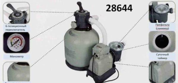 фильтрующий насос Intex 28646