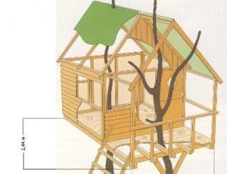 Конструкция домика