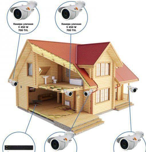 фото комплект видеонаблюдения на 4 камеры для дома