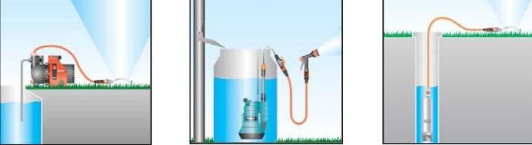 бочковой насос для автоматической системы полива