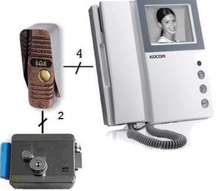 электромеханический замок с домофоном