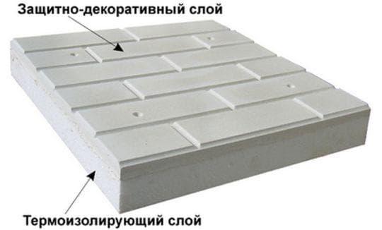 термопанели под кирпич