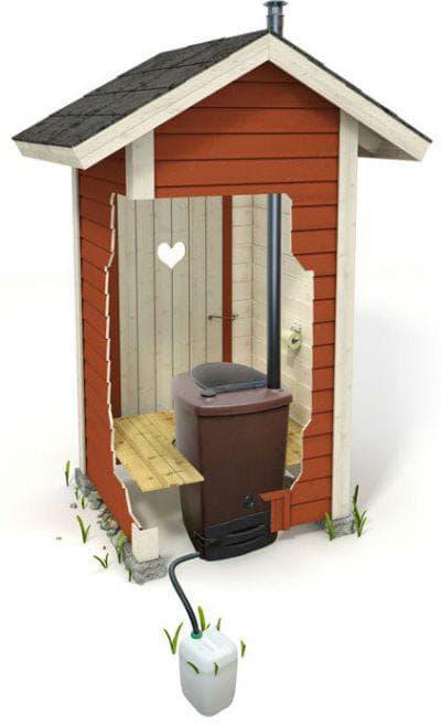 торфяной туалет для дачи Биолан