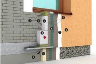 базальтовый утеплитель для фасада под штукатурку