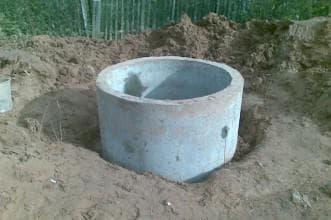канализационные колодцы