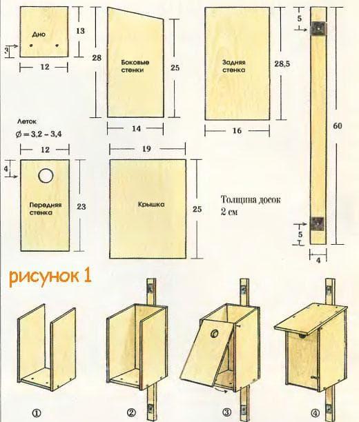 схема построения скворечника с размерами