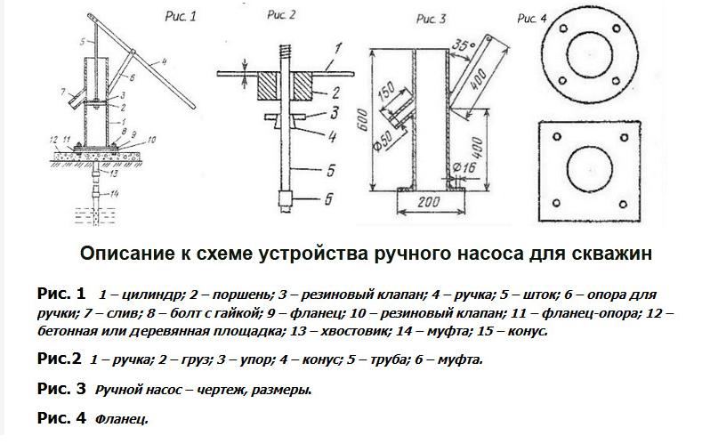 схема ручного насоса