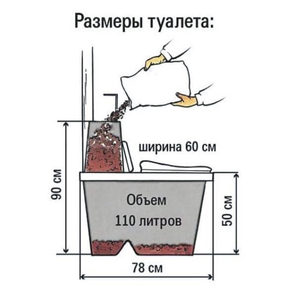 Сделать туалет и его размеры