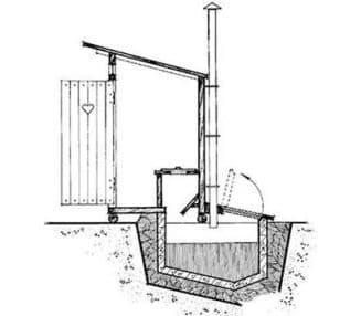 туалет дачный с выгребной ямой, схема