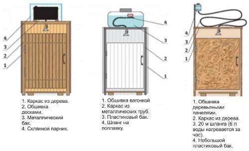 каркас кабинки схема