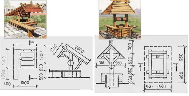 чертежи домиков для колодца  с размерами