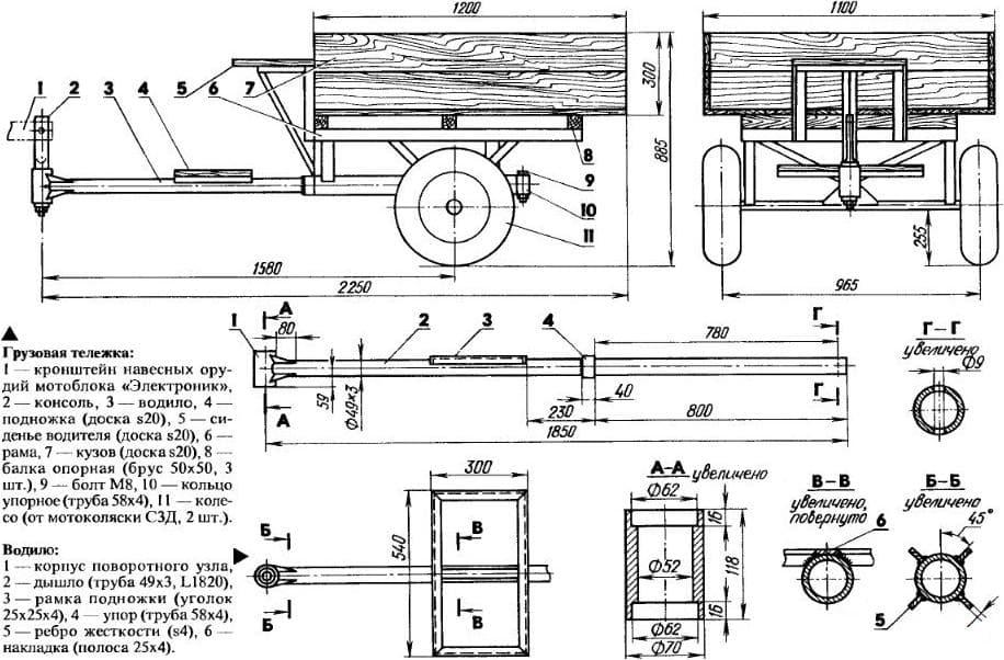 чертеж декоративной телеги для сада