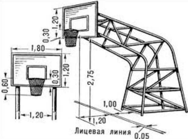 Обустройство баскетбольного уголка своими руками
