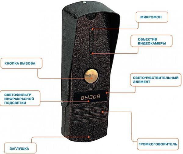 видеодомофон ИК-подсветка