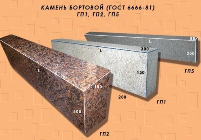 квадратный бортовой камень