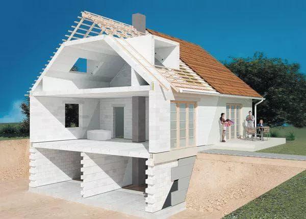 проект одноэтажного дома с мансардой из газобетона