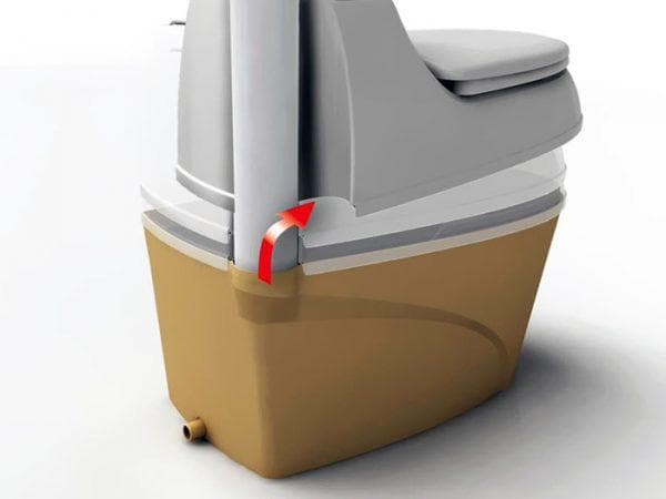 торфяной туалет для дачи Питеко