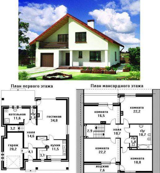 дома с 4 спальнями с мансардой 8 на 10