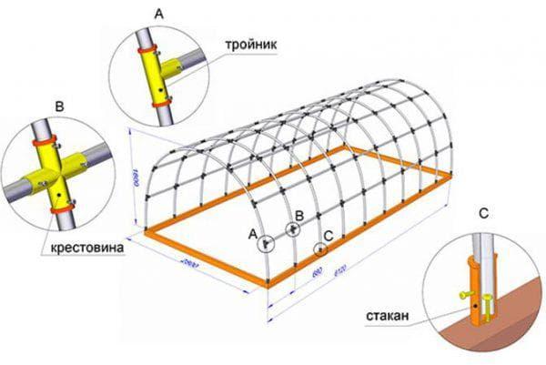 парник грунтовый плёночный из полипропиленовых труб