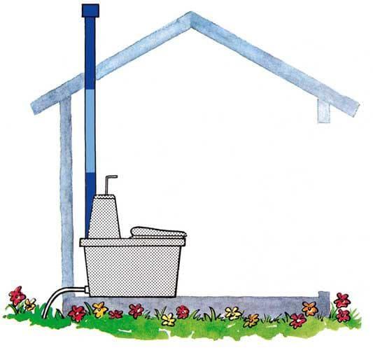 вентиляционная труба торфяного туалета для дачи